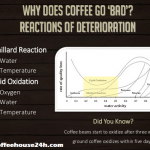 Why Is Coffee Bad For You?